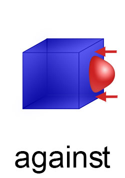 Example The Red Ball Is Rolling Away From Blue Box Scroll Down For Sentences Usage Notes And Direction Preposition Exercises